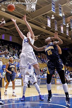 Haley makes it 6-4 Duke  - Duke Tags: #33 Haley Peters - CAL Players: #25 Gennifer Brandon