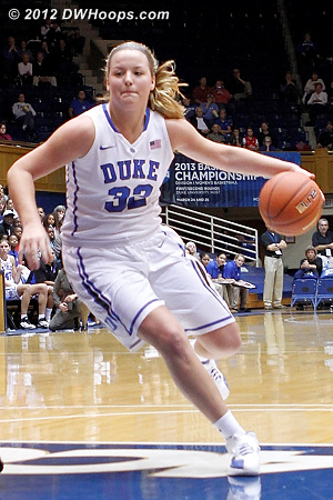 Liston cuts in the paint  - Duke Tags: #32 Tricia Liston