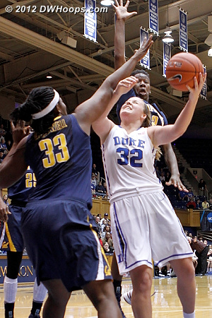 Tricia runs into Cal's tall trees inside  - Duke Tags: #32 Tricia Liston - CAL Players: #33 Talia Caldwell, #2 Afure Jemerigbe