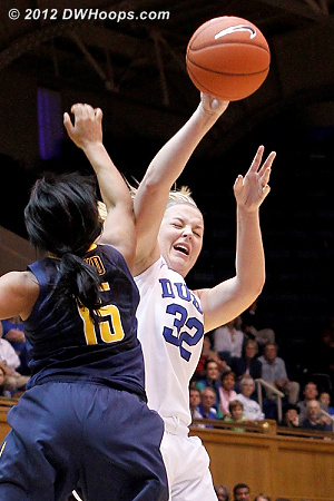 An example of the physical play  - Duke Tags: #32 Tricia Liston - CAL Players: #15 Brittany Boyd