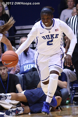 Jones steal leaves Boyd in the dust as the Duke fast break starts (members see additional frames)  - Duke Tags: #2 Alexis Jones - CAL Players: #15 Brittany Boyd