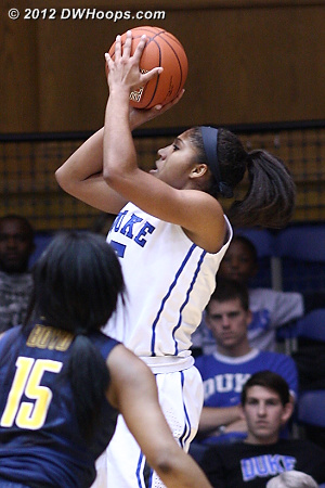 Moore hits, 34-18 Duke.  Devils wouldn't score the last 2:38 of first half.  - Duke Tags: #5 Sierra Moore