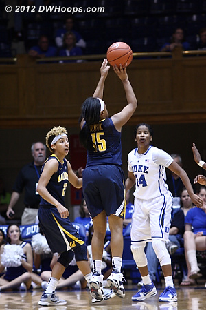 Boyd made back to back hoops to cut Duke's lead to 15  - CAL Players: #15 Brittany Boyd