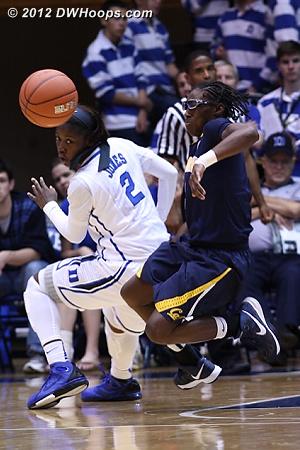 Loose ball  - Duke Tags: #2 Alexis Jones - CAL Players: #4 Eliza Pierre
