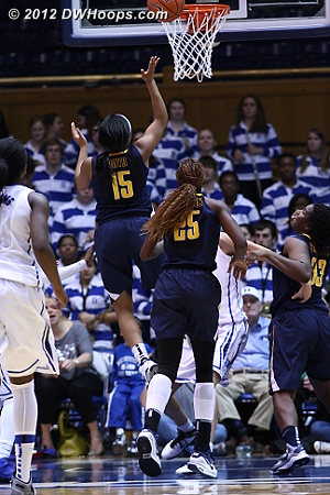 Boyd scored a game-high 28 for Cal  - CAL Players: #15 Brittany Boyd