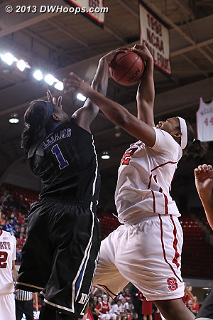 Rejection by Elizabeth Williams - all ball  - Duke Tags: #1 Elizabeth Williams  - NCSU Players: #52 Kiana Evans