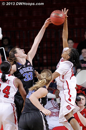 Peters rejects Barrett  - Duke Tags: #33 Haley Peters - NCSU Players: #12 Krystal Barrett