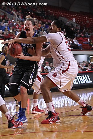 Gatling did not get her fourth foul here because Brown had already fouled Peters  - Duke Tags: #33 Haley Peters - NCSU Players: #34 Markeisha Gatling