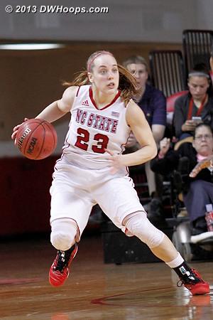 Marissa Kastanek  - NCSU Players: #23 Marissa Kastanek