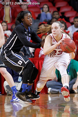 ACCWBBDigest Photo  - Duke Tags: #2 Alexis Jones - NCSU Players: #23 Marissa Kastanek