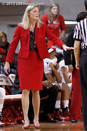 Harper settles her team after Barrett missed two free throws with 30 seconds left  - NCSU Players: Head Coach Kellie Harper