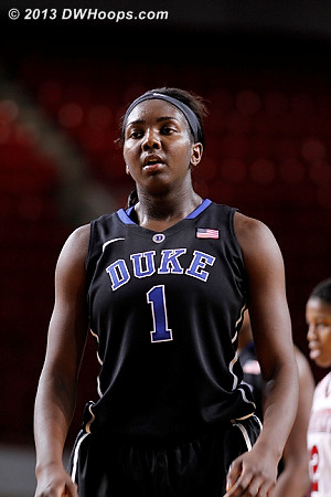 It was a grueling game with not a lot of rest for Duke's frontcourt  - Duke Tags: #1 Elizabeth Williams