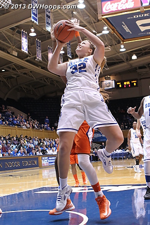 DWHoops Photo  - Duke Tags: #32 Tricia Liston