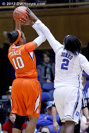 Second blocked shot for Alexis Jones  - Duke Tags: #2 Alexis Jones - CLEM Players: #10 Aisha Turner