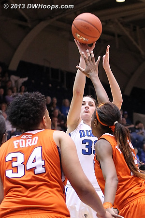 Haley Peters hit a key shot for Duke after Clemson had trimmed the Devil lead to five  - Duke Tags: #33 Haley Peters