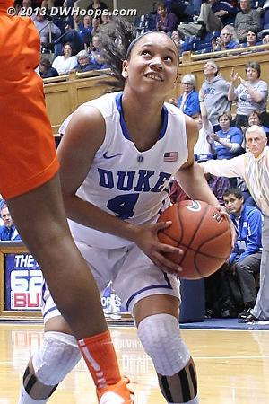 Chloe Wells eyes the basket  - Duke Tags: #4 Chloe Wells