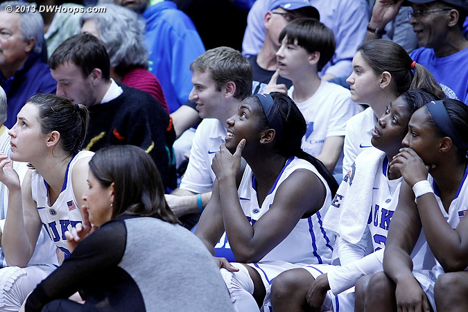 Duke's starters enjoy the rest of the blowout from the bench