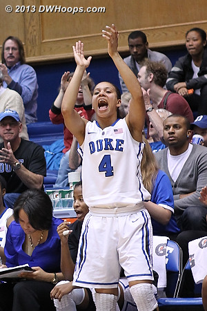 Chloe Wells cheers the Duke effort from the Blue Devil bench