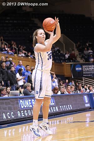 Liston finally found her range, extending Duke's lead to 53-20.