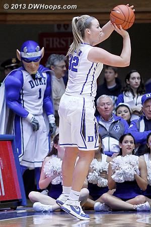 Tricia Liston, Duke