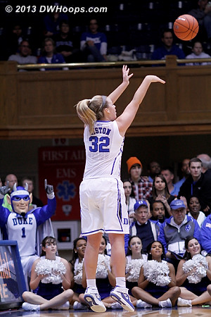 Liston finishes 4-4 from distance in the first half, Duke leads 49-33 at the break.
