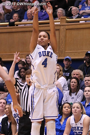Wells drains a three, Duke leads 67-42.