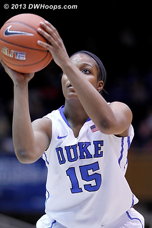 Richa's two free throws pull Duke within 2, 16-14