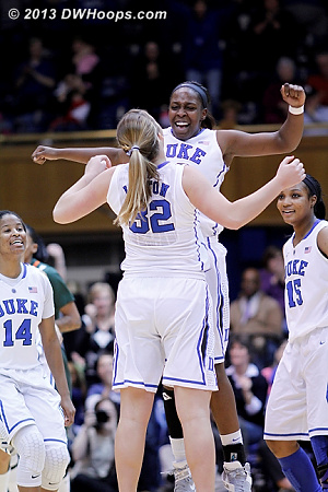 Chelsea Gray and Tricia Liston chest-bump after Liston's three gave Duke a 16-0 run and 47-33 lead.