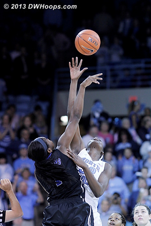 Williams and Rolle jump center, Duke gets the ball  - Duke Tags: #1 Elizabeth Williams  - UNC Players: #32 Waltiea Rolle