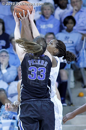 Battle for a rebound  - Duke Tags: #33 Haley Peters - UNC Players: #34 Xylina McDaniel