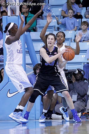 An intense Haley Peters surrounded in the paint  - Duke Tags: #33 Haley Peters - UNC Players: #32 Waltiea Rolle, #34 Xylina McDaniel