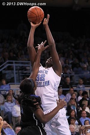 Carolina still stuck on 4 points  - Duke Tags: #1 Elizabeth Williams  - UNC Players: #32 Waltiea Rolle