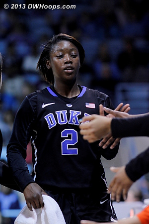 Alexis gets a blow with Duke up 19-6  - Duke Tags: #2 Alexis Jones