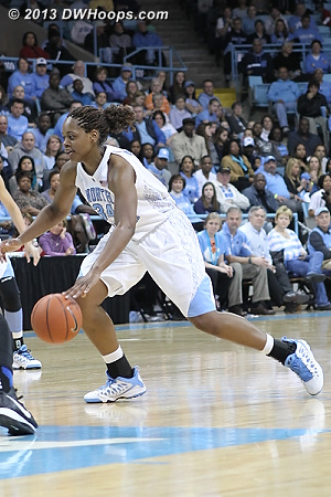DWHoops Photo  - UNC Players: #34 Xylina McDaniel