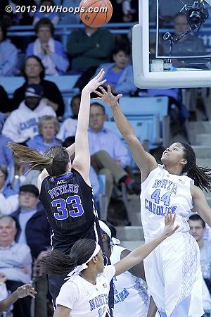 Haley puts Duke up 28-6  - Duke Tags: #33 Haley Peters - UNC Players: #44 Tierra Ruffin-Pratt
