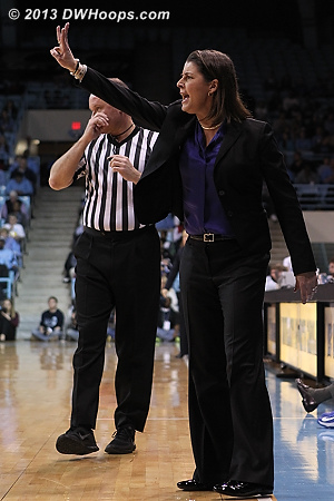 Coach P calls the Duke defense as Carolina still hasn't gotten to ten points