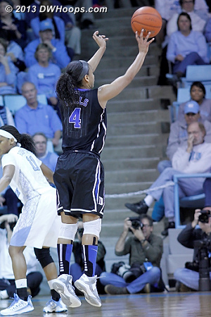 Too much Wells for the Heels
