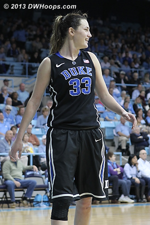 A happy Haley Peters as Duke's lead approaches 30  - Duke Tags: #33 Haley Peters