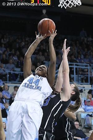 Carolina still playing super tight as Ruffin-Pratt can't connect  - UNC Players: #44 Tierra Ruffin-Pratt