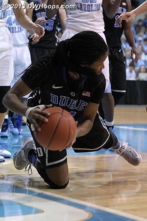 Ka'lia goes for the save but turns it over  - Duke Tags: #14 Ka'lia Johnson