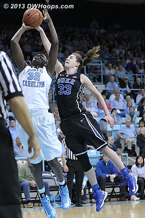 Peters just in time to force a Rolle miss  - Duke Tags: #33 Haley Peters - UNC Players: #32 Waltiea Rolle