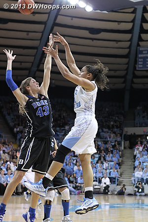 Gross misses at the first half buzzer, Duke leads 50-19.  - Duke Tags: #43 Allison Vernerey - UNC Players: #21 Krista Gross