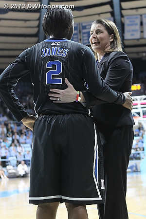 A bit of coaching before heading to the locker room  - Duke Tags: #2 Alexis Jones, Joanne P. McCallie