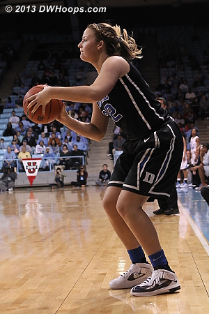 Tricia Liston wide open as UNC wasn't rotating to get the open shooter  - Duke Tags: #32 Tricia Liston