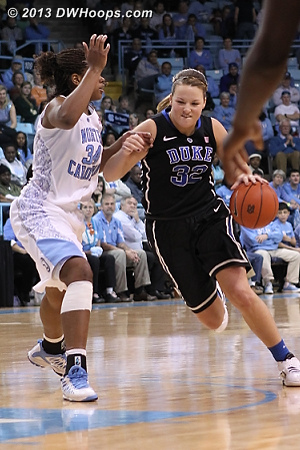 DWHoops Photo  - Duke Tags: #32 Tricia Liston - UNC Players: #34 Xylina McDaniel