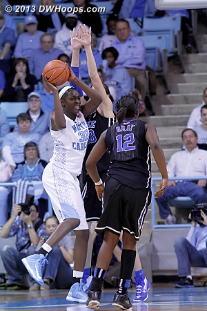 Rolle travels  - UNC Players: #32 Waltiea Rolle