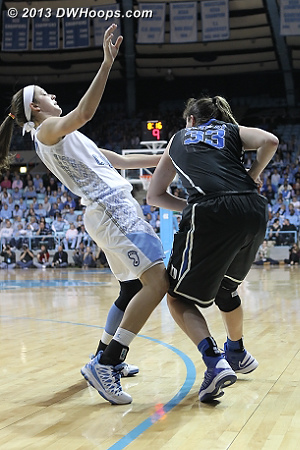 Buckland recoils from Peters space-making move  - Duke Tags: #33 Haley Peters - UNC Players: #3 Megan Buckland