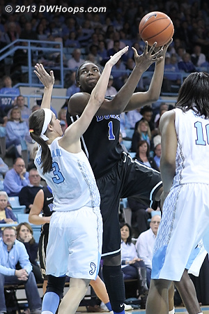 Williams draws a foul from Buckland  - Duke Tags: #1 Elizabeth Williams  - UNC Players: #3 Megan Buckland
