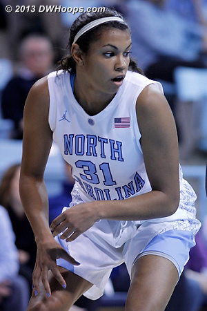 Erika Johnson also got into the game late  - UNC Players: #31 Erika Johnson