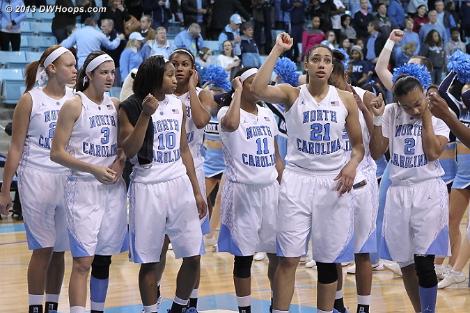 Carolina players about to leave the floor